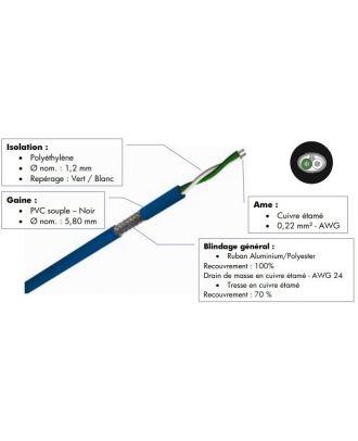 Cable dmx512 0,22 mm² noir à la coupe 1XDMX512N