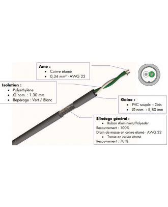 Cable dmx512 0,34 mm² gris à la coupe 1XDMX512G