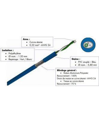 Cable dmx512  0,22 mm² 1XDMX512