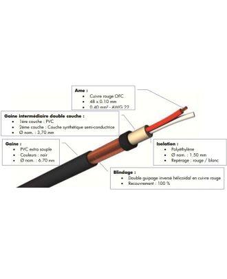 Cable micro 0,40 mm² noir 100m FMR2401