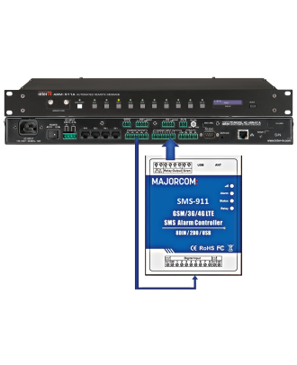 Module sms 3g/4g Majorcom SMS-911