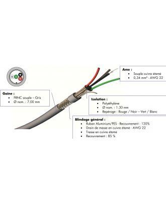 Cable dmx 512 0,34 mm² gris à la coupe DMX512FRNC S2CEB