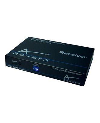 Receveur HDMI1080p Multi-cast sur IP