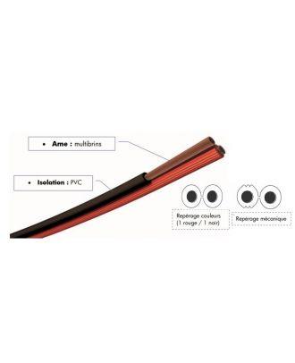 Cable hp meplat - 2 x 1.50 mm² - pvc rouge/noir