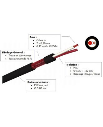 Cable micro - 0,22 mm² - pvc noir - 100 m