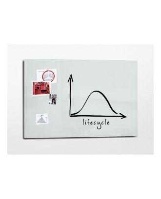 Tablette en verre magnétique XXL 180 x 120 cm blanc