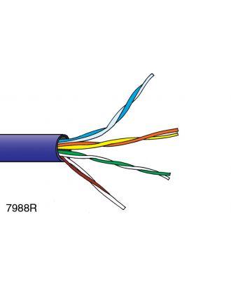 Câble Belden 7988R squew delaie CAT5E