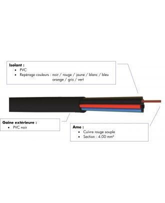Cable hp souple - 8 x 4.00 mm² - pvc noir - à la coupe